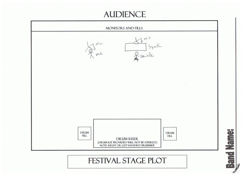 Stageplot (1)